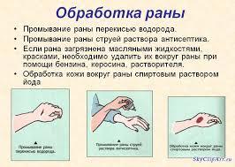 Краткая инструкция по оказанию первой медицинской помощи при  Краткая инструкция по оказанию первой медицинской помощи при травмах