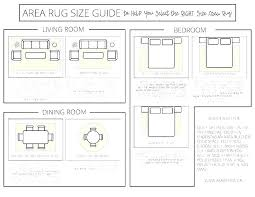 5x8 rug size in inches full of under king bed queen bedroom dimensions area guide to