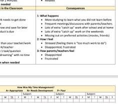 Time Management Reflection Checklist And Chart