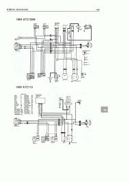 wiring diagram for bicycle motor refrence 49cc pocket bike engine Pocket Bike Racing wiring diagram for bicycle motor refrence 49cc pocket bike engine diagram chinese mini atv wiring diagram