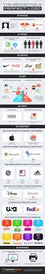 How To Design A New Logo How To Design A Brilliant Business Logo For A Brand