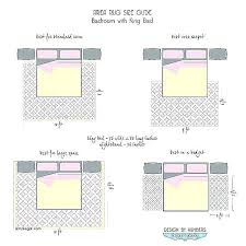 area rug size for queen bed bedroom sizes guide king