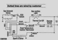 suburban rv furnace wiring diagram wiring diagrams