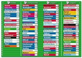 Doowell Activity Charts Football Cartophilic Info Exchange Doowell Activity Charts
