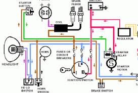 harley davidson chopper wiring diagram wiring diagram and hernes sportster bobber wiring diagram and hernes