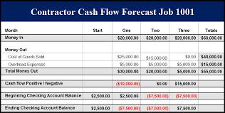 What Is A Cash Flow Report Construction Job Cash Flow Example