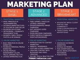 Advertising Plan Pdf 7 Nice Marketing Plan In Business Plan Pdf Solutions Usa