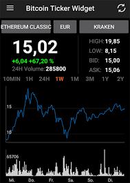 Preise für 1 btc auf unterschiedlichen börsen inklusive gebühren. Bitcoin Cash Kurs Euro Live Bitcoin Kaise Earn Kare Hindi