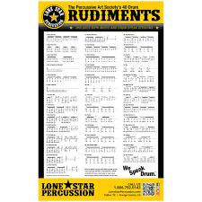 Hybrid Rudiment Chart