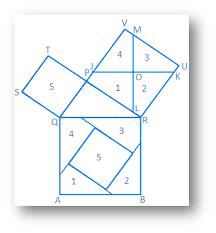 Pythagoras Theorem Chart Pythagorean Theorem Statement And Of Verification Of