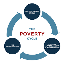 the lie of meritocracy monopoly and the cycle of poverty image