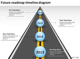 road map powerpoint template free roadmap slide template free roadmap powerpoint templates slides and
