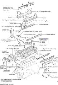 valve adjustment needed lexus is forum here is the diagram