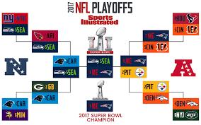 Nfl Chart 2017 Nfl Super Bowl 2017 How To Watch Super Bowl Li In Virtual