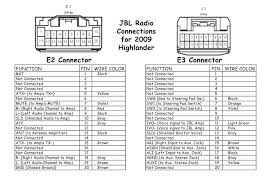 scosche car stereo wiring harness wiring diagram blog data car stereo connector kit scosche gm wiring