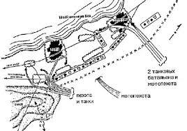 Реферат Тактика действий танковых подразделений иностранных армий  Характерным примером использования танковых частей для развития успеха является наступление Северной группы израильских войск на приморском направлении