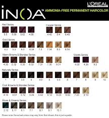 Loreal Inoa Hair Color Shade Card Hairsjdi Org