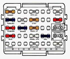 1994 chevy suburban fuse panel diagram wiring diagram fascinating chevrolet suburban 1993 1994 fuse box diagram auto genius 1994 chevy suburban fuse box diagram 1994 chevy suburban fuse panel diagram