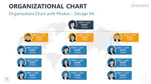 Organization Chart Template Ppt Organizational Charts For Powerpoint