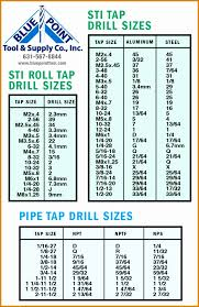Sti Tap Drill Chart Bedowntowndaytona Com