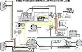 similiar model a ford headlight wiring keywords besides 1930 ford model a wiring diagram on wiring diagram model