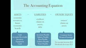 accounting equation retained earnings net income dividends you