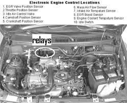 1995 ford f150 fuel pump wiring diagram 1995 image 1995 ford f150 fuel pump relay location vehiclepad on 1995 ford f150 fuel pump wiring diagram
