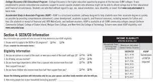 Fafsa Household Income Chart How To Apply College Discovery