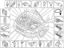 similiar 2005 volvo s60 engine diagram keywords 2001 volvo s40 1 9t keeps missing on cyl 2 p0302