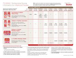 Mcneil Tylenol Dosing Chart Concentrated Tylenol Infants Drops