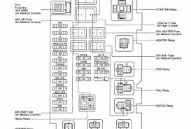 land rover discovery fuse box diagram  land rover discovery 1 radio wiring diagram wiring diagram on 1997 land rover discovery fuse box