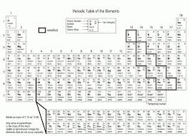 Worksheet Templates : Alien Periodic Table Worksheet Answer Key ...