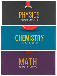 Flash Charts By Self Study For Iit Jee Quick Revision