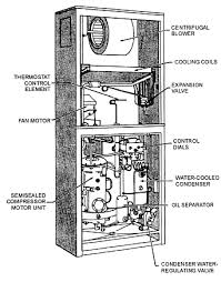 janitrol heat pump wiring diagram janitrol image janitrol furnace wiring diagram janitrol image about wiring on janitrol heat pump wiring diagram