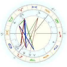 Diana Astrology Chart Rigg Diana Astro Databank