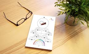 Resultado de imagem para VOCÊ CONHECE OS FATORES QUE INFLUENCIAM A QUALIDADE DA ENERGIA DO SEU LAR?