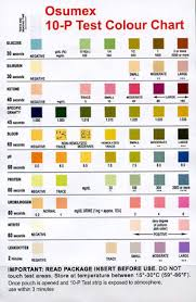 Urine Test Strips Results Chart 10p Urine Analysis