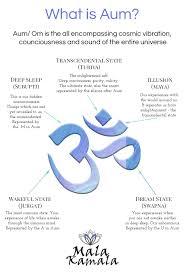 The Om Or Aum Lotus Hamsa Hand The Tree Of Life Mandala The