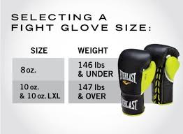 Boxing Glove Size Chart Size Chart Everlast Products Boxing Gloves Workout Wear