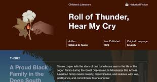 Roll Of Thunder Hear My Cry Symbolism Chart Roll Of Thunder Hear My Cry Symbols Course Hero