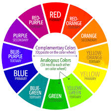 Color Theory Art Unplugged