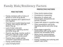 Risk And Protective Factors Chart Addiction Risk And Protective Factors