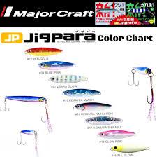 Details About Major Craft Jigpara Casting Jig Micro Slim Jpmsl 15g 55mm