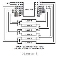 philips advance ballast wiring diagrams images t12 to t8 ballast ballast wiring diagram on philips advance hid