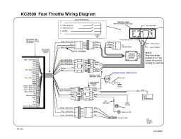 fleetwood pace arrow wiring diagram wiring library 2000 pace arrow motorhome wiring diagrams schematic diagrams 2003 fleetwood pace arrow wiring diagram