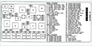 1999 chevy s10 wiring diagram pdf blazer fuse box 99 silverado the 98 Blazer at 99 Blazer Fuse Box