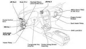 similiar 1999 lexus rx300 engine compartment diagram keywords lexus rx330 fuse box diagram interior also 2001 lexus rx300 fuse box