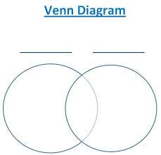 Venn Diagram Maker 2 Circles Printable Venn Diagram With 2 Circles Math 1 2 Inch Circle Template