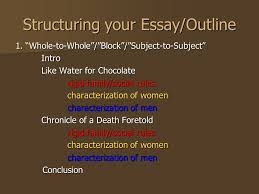 chronicle of a death foretold by gabriel garcia marquez ppt   chronicle of a death foretold conclusion structuring your essay outline