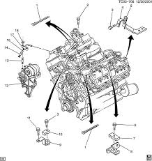 2004 pontiac grand prix stereo wiring diagram 2004 discover your 2003 chevy duramax fuel system diagram